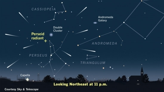 Perseid Meteor Showers in Philadelphia Sky August 12-13 2019; Live Video Stream